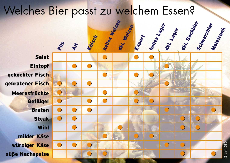 Schwanen-Ehingen-Gasthof-Brauerei-Biergenuss-beim-Essen